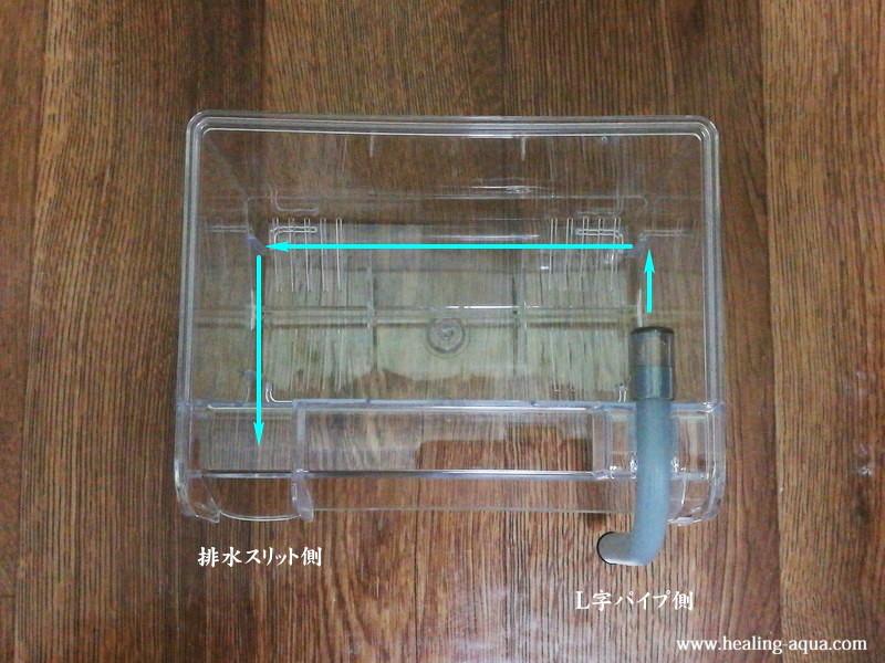 サテライト外掛式飼育ボックスの飼育水の流れ