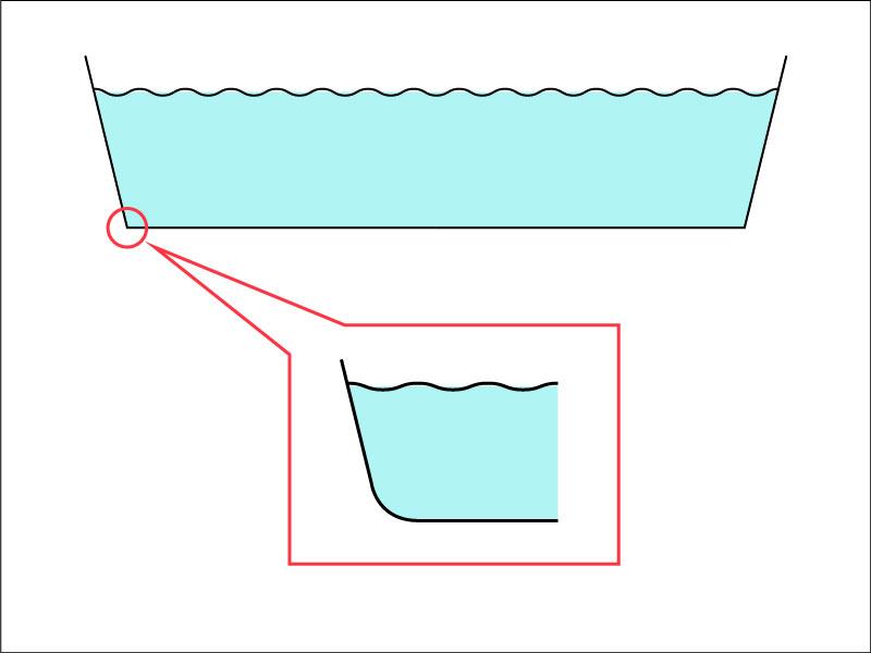 トロ舟プラ箱L60水槽の底部のr
