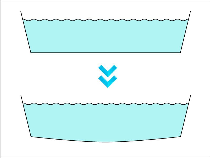 トロ舟プラ箱L60水槽に飼育水を入れたときのたわみ
