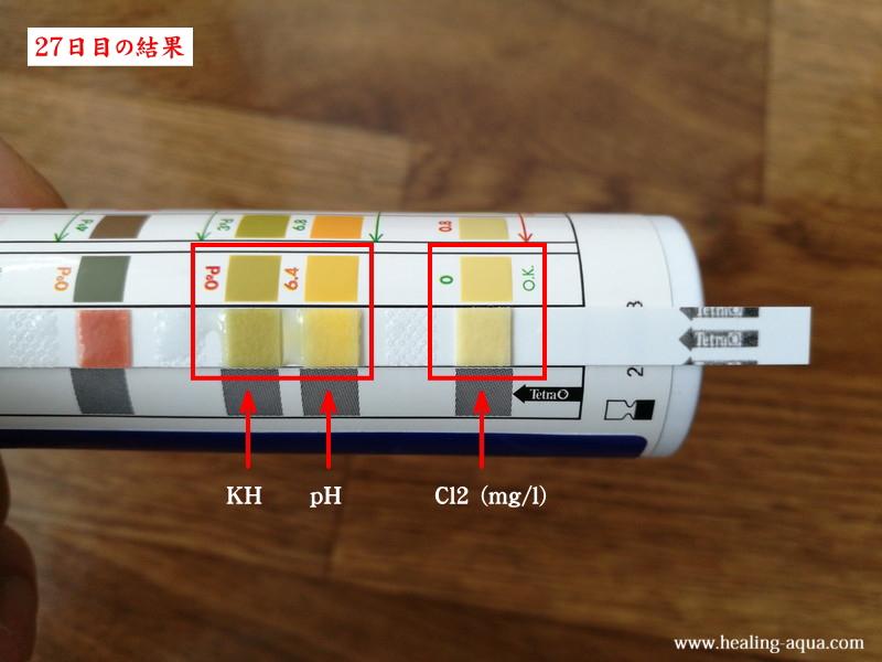 27日目の水質検査Cl2・pH・KH