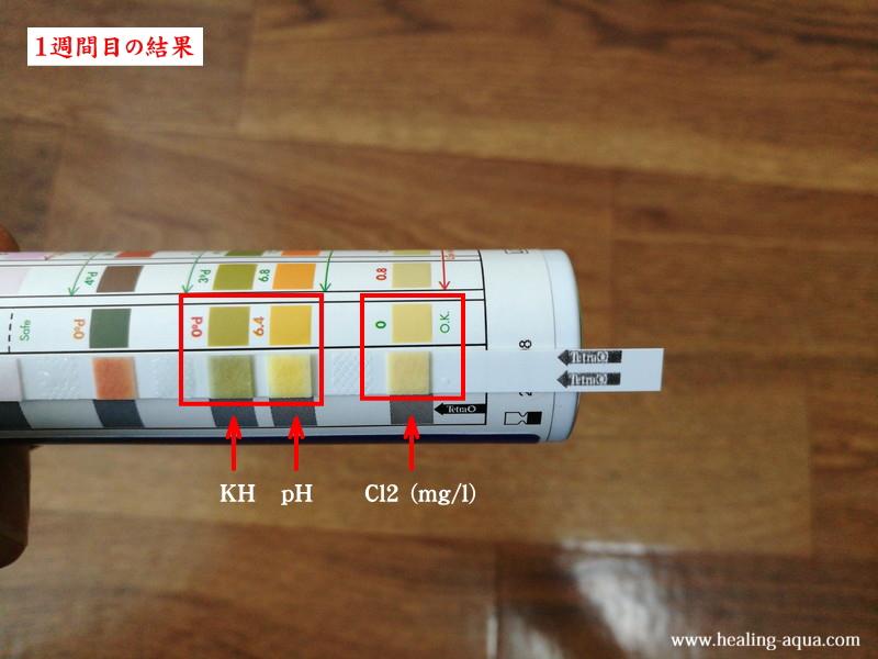 1週間目の水質検査Cl2・pH・KH