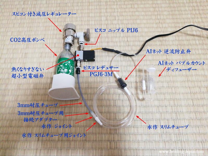 AIネットCO2フルセットキューブセカンドを使用したCO2機器部品名称